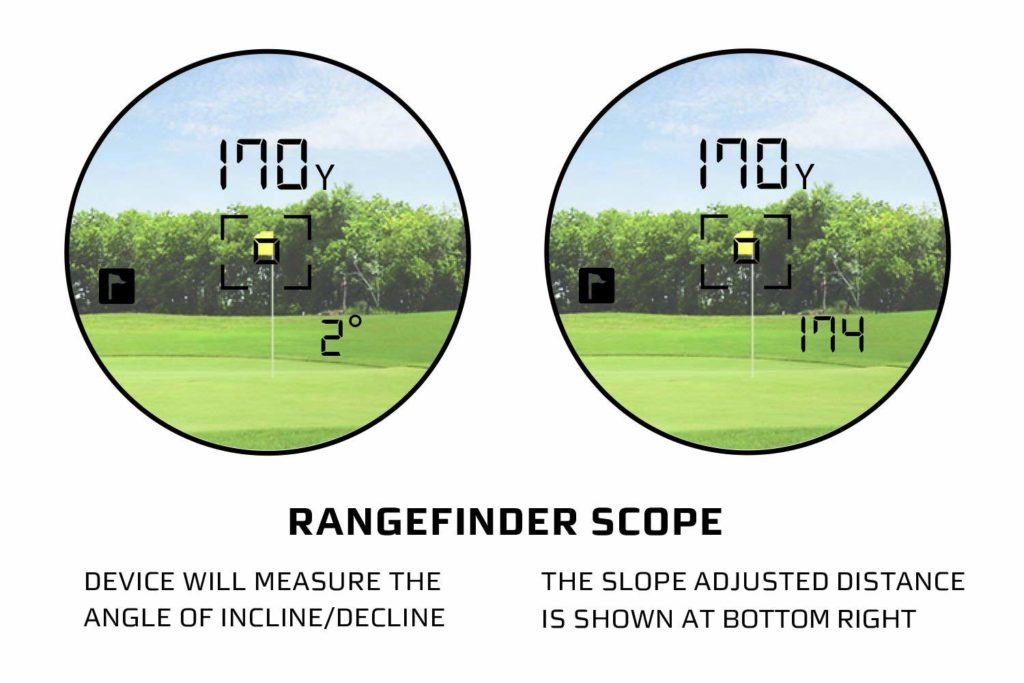 Best Budget Golf Rangefinders