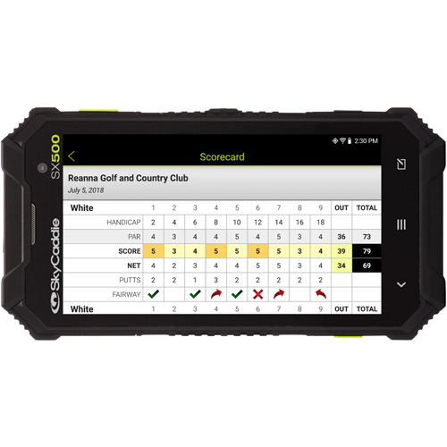 Best Handheld GPS for golfing